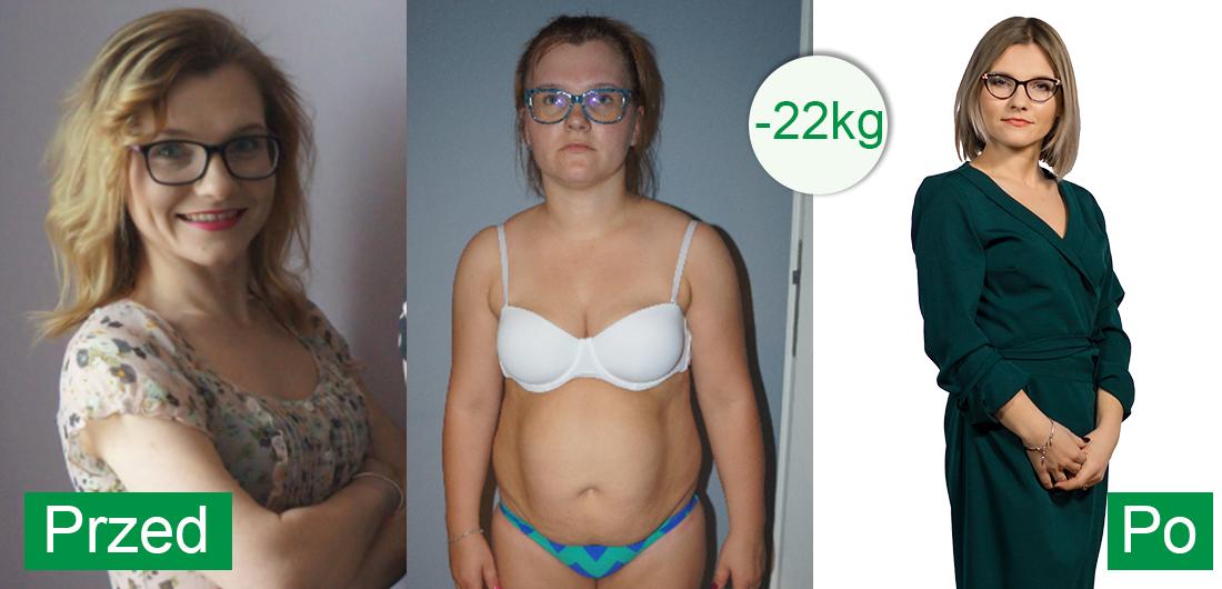 dieta i motywacja